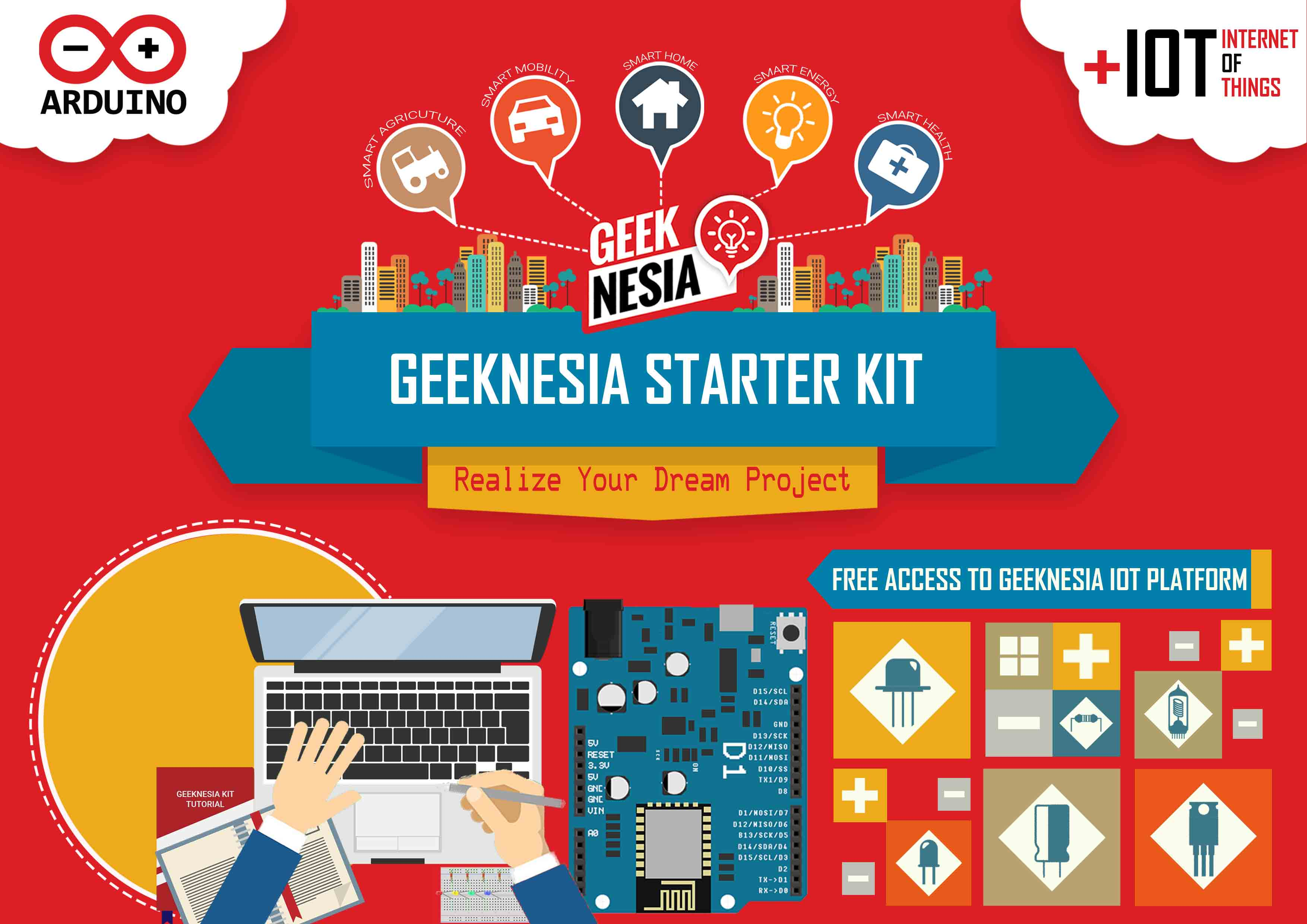 Geeknesia Kit